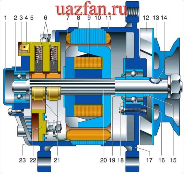 Генератор Г250П2