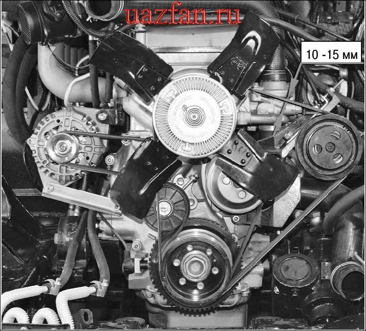Проверка и регулировка натяжения ремня привода вентилятора и насоса гидроусилителя руля