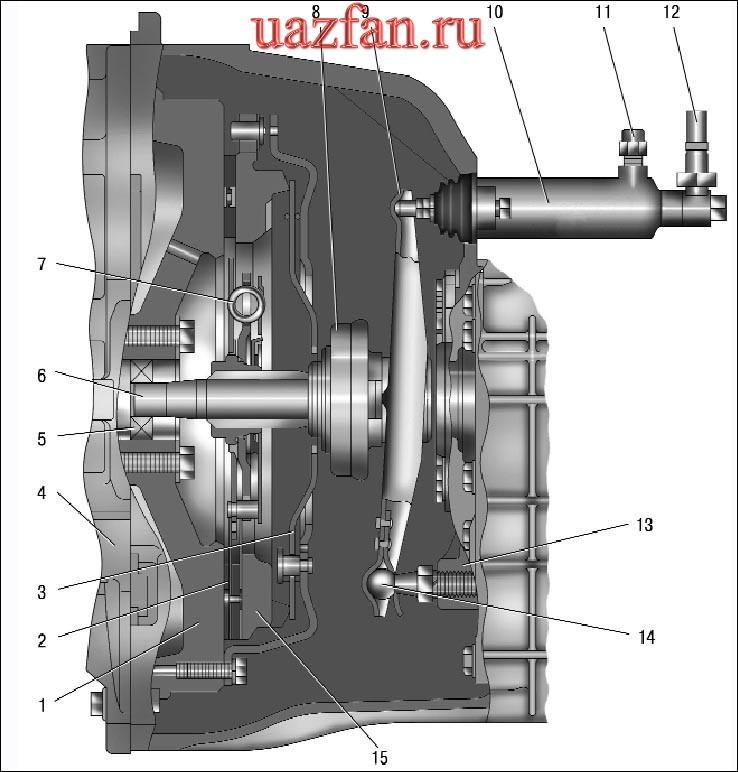 Снятие и установка термоэкранов